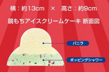 鏡もちアイスクリームケーキ,サーティワンアイスクリーム