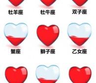 """12星座別週末のロマンティックレート"""""""
