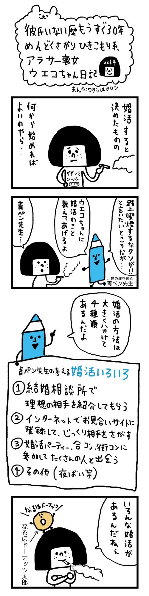 マンガ(1)