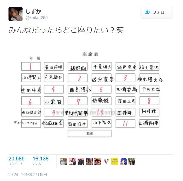 イケメンだらけの座席表(学校版)