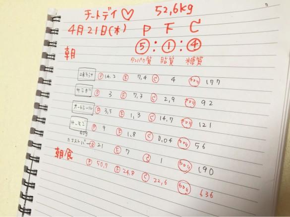 PFC計算表
