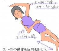 シェー体操 2