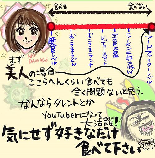 大食い漫画2