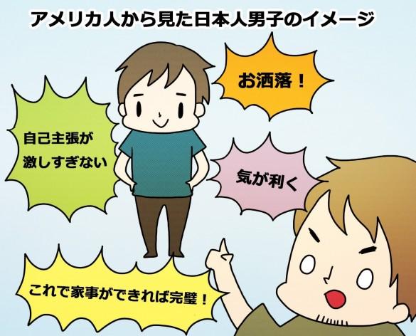 アメリカ人から見た日本人男性のイメージ