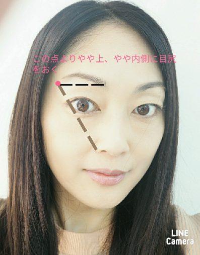 眉尻の位置は、小鼻と目尻を結ぶ線上に
