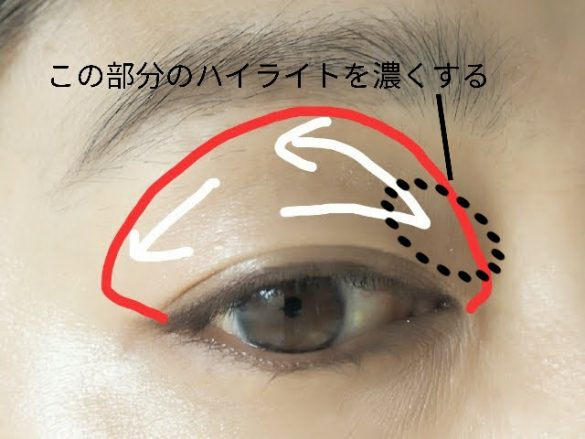 目頭側を強調