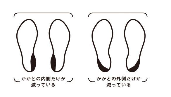 靴底の減り