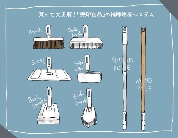 無印良品の掃除用品システム