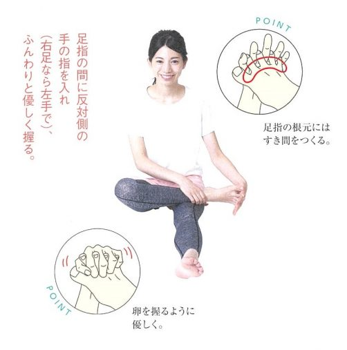 ゆびのば体操 STEP2