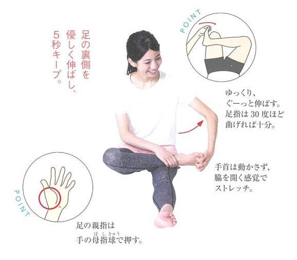 ゆびのば体操 STEP3