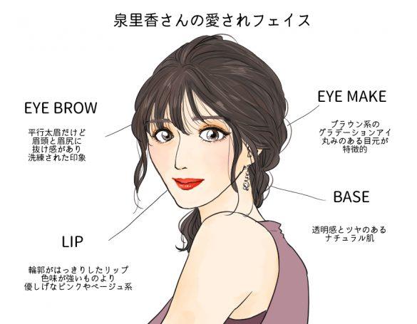 モデル・女優 泉里香さん風「愛されフェイス」