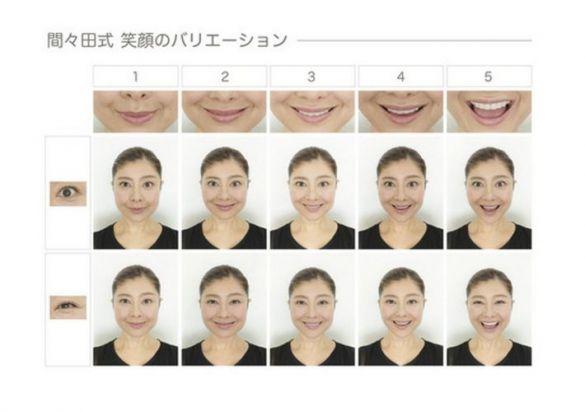 笑顔のバリエーション