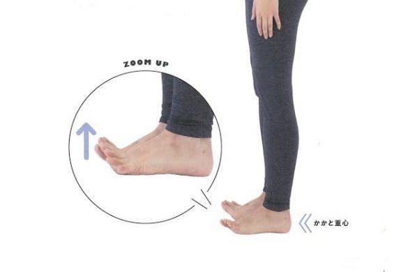 <Step1> 足指を上げる