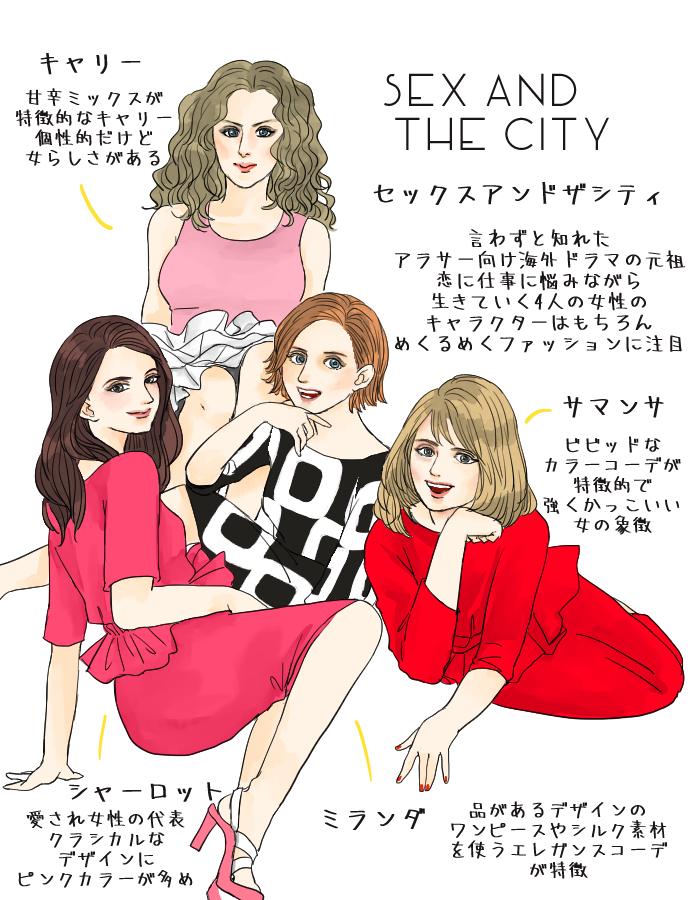 Sex And The City(セックス・アンド・ザ・シティ)