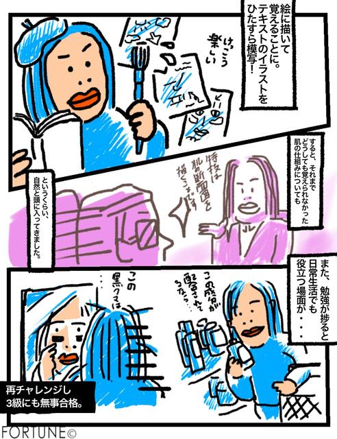 ふぉーちゅん・日本化粧品検定