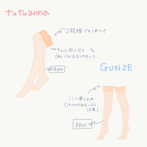 チュチュアンナ「伝線しにくいニーハイソックス」350円、GUNZE「ガーターフリーストッキング」800円