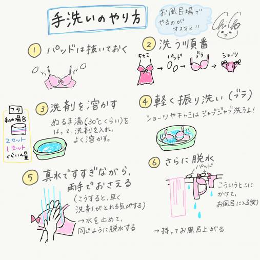 下着の洗い方