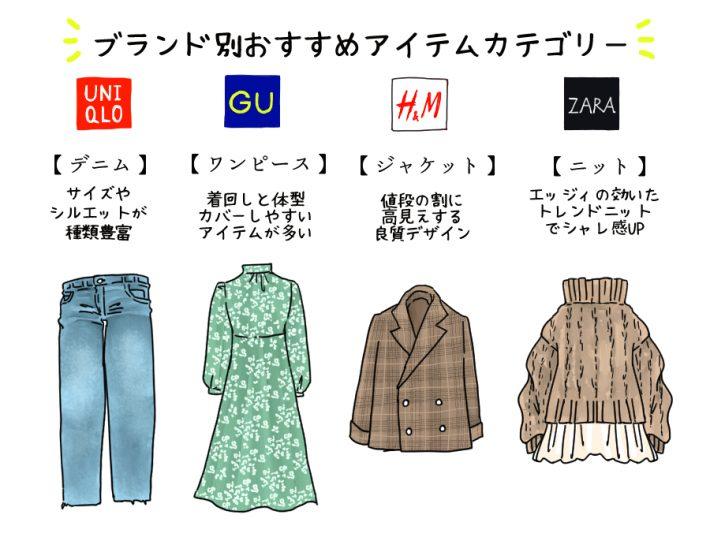 ファストファッション、何に気をつけて買えばいい?