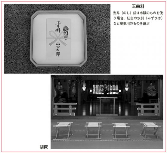 神社のいろは 玉串料と胡床(こしょう)