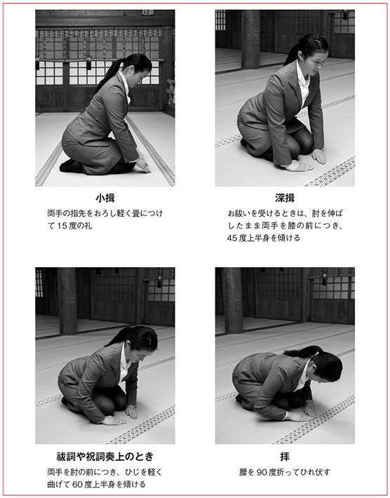 神社のいろは 正座と敬礼の作法