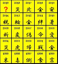 歴代「今年の漢字」一覧(画像:PRtimesより)