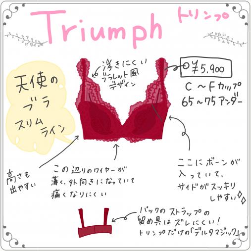 Triumph(トリンプ) 「天使のブラ スリムライン472 ブラジャー」¥5900