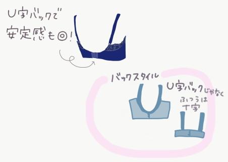 バックスタイル U字 T字