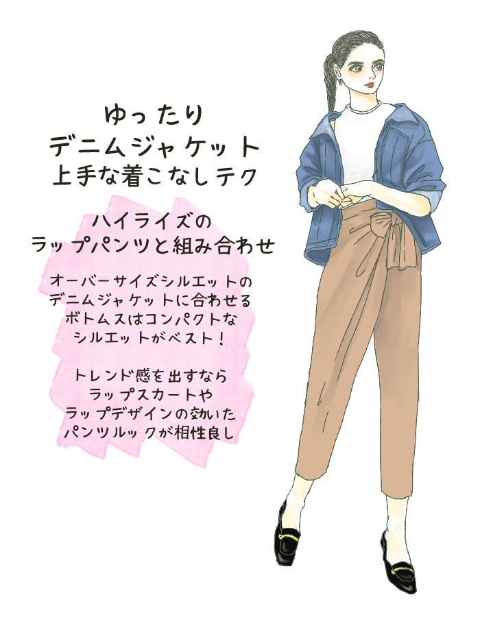 デニムジャケット+ハイライズのラップスカートorパンツ