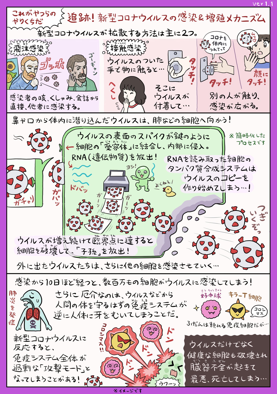 ぬまがさワタリさんによるイラスト