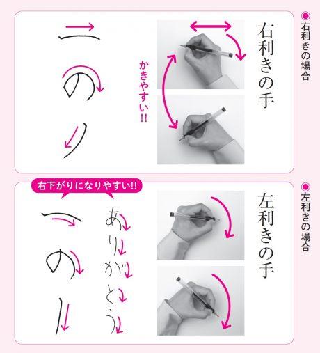 左利きペン字1