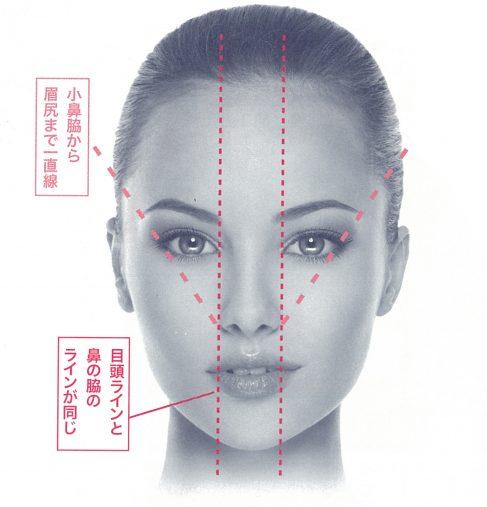 美しい鼻の条件とは