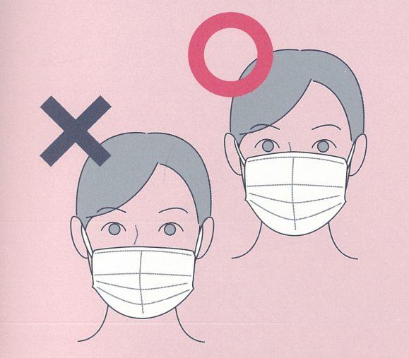 マスクと鼻の関係