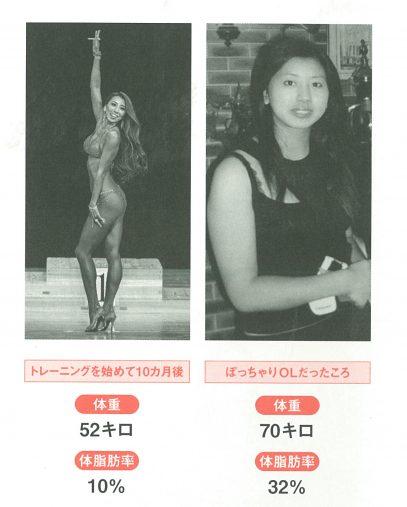 「ビキニフィットネス日本1位」の著者、安井友梨さん