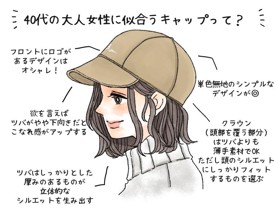 大人女性のキャップ選び1