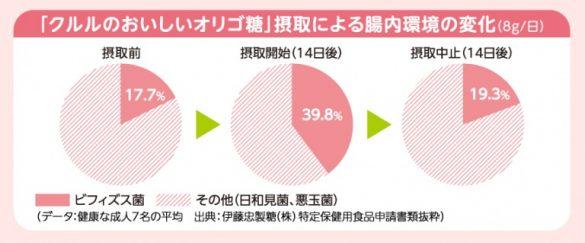 kururu_graph