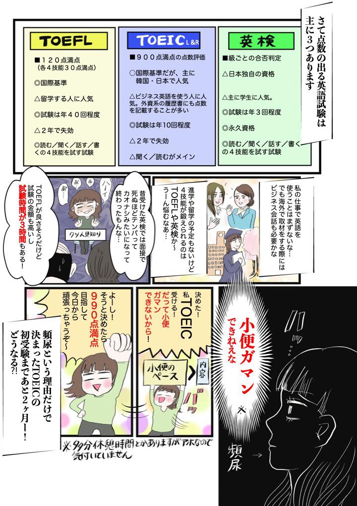 ダイエット3話4