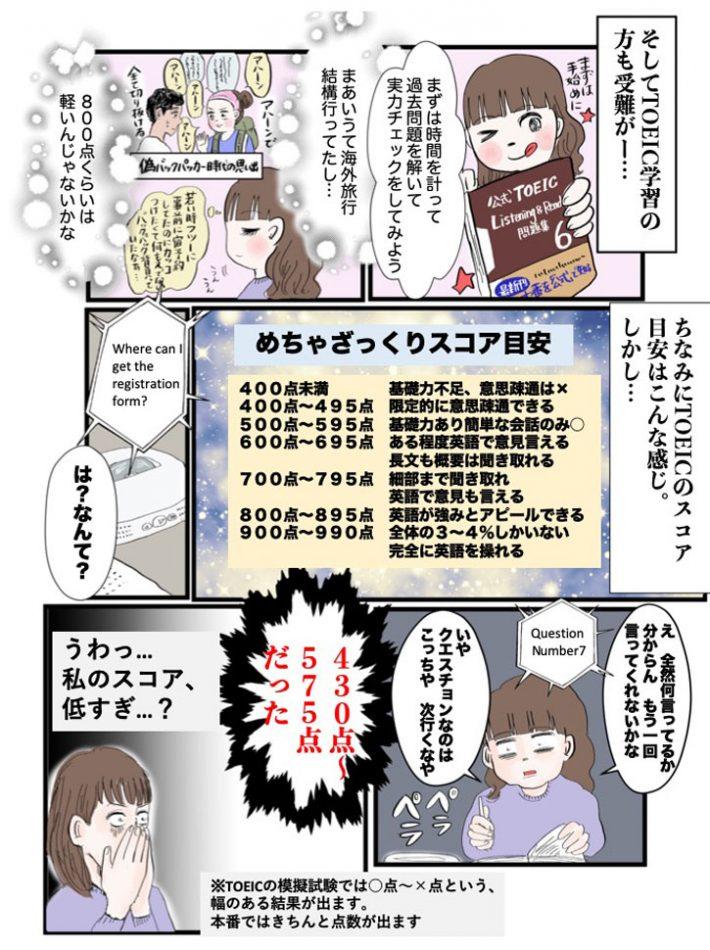 ダイエット4話2