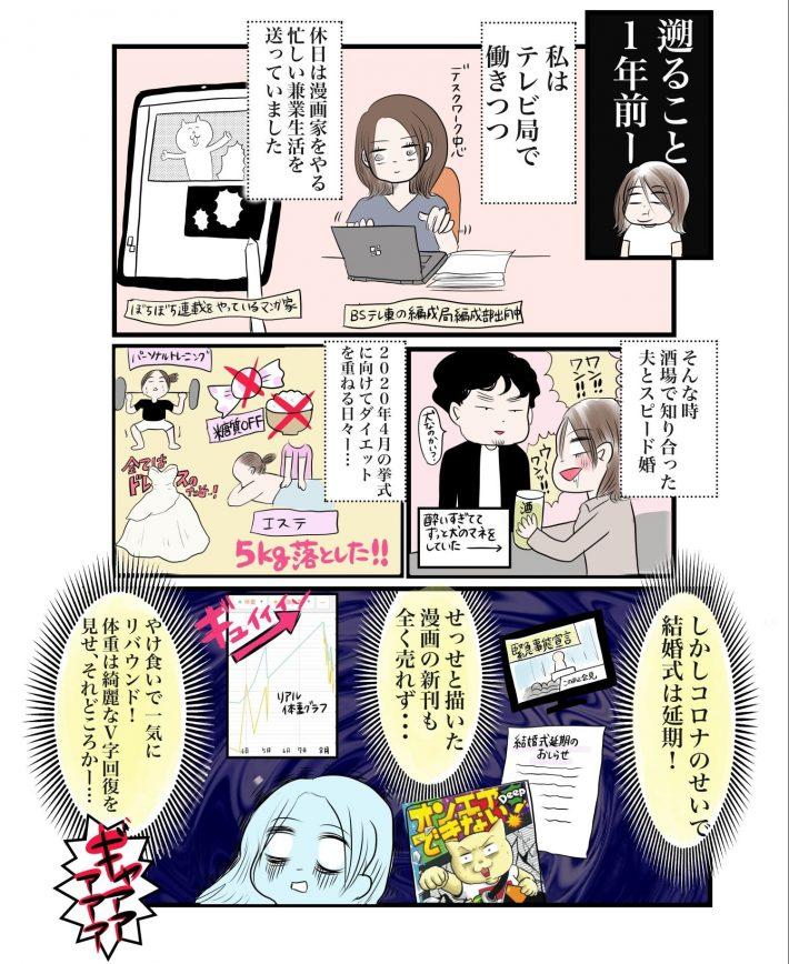 ダイエット1話2