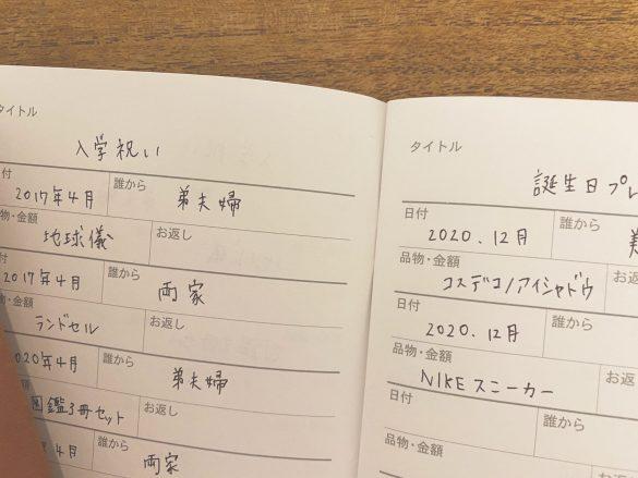 おくりものノート