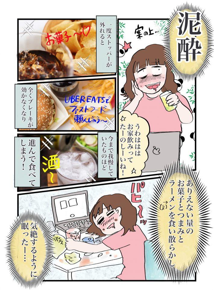 ダイエット1 4-2