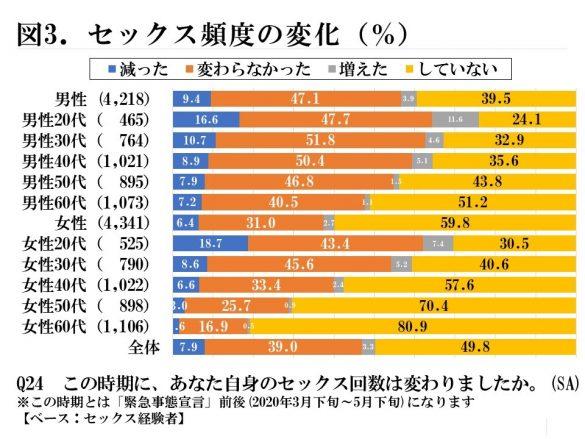 日本人1万人調査